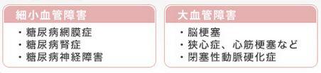 渡辺徹さんは糖尿病の合併症であると糖尿病腎症です