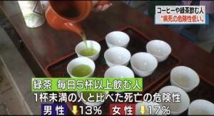 緑茶は血糖値を下げる