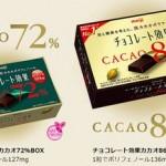 チョコレートは糖尿病の血糖値を下げる?