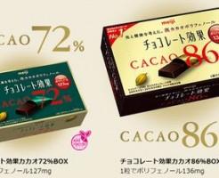 チョコレートは血糖値を下げる