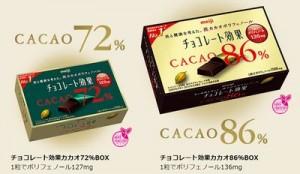 食事前にチョコレートを食べて糖尿病を予防するならカカオが多いチョコレート