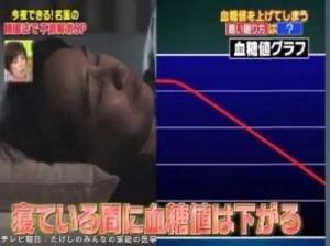 睡眠中は夜間高血糖が解消され糖尿病のリスクが少ない