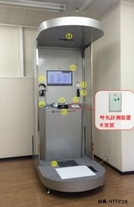 NTTは呼気センサーで糖尿病の診断を可能にした