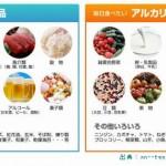 酸性食品で糖尿病のリスクが上がる