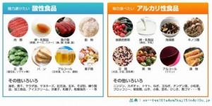 酸性食品で糖尿病のリスクが上がるので気をつけてください