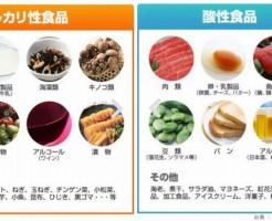 アルカリ性食品が少ないと糖尿病になりやすいことが判明