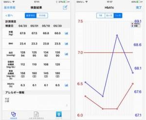 糖尿病連携手帳のスマートフォンのアプリを金沢大学が開発