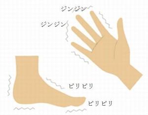手足の指先がチクチクするは糖尿病神経障害のサイン