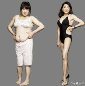 糖質制限ではダイエットと糖尿病に効果がある