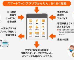 が糖Webマイカルテは糖尿病にお薦めのアプリです