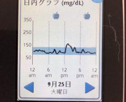 フリースタイルリブレは血糖値を正確に測定する器具です